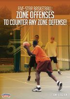 Zone Offenses to Counter Any Zone Defense!
