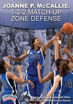 Joanne McCallie: 1-2-2 Match-Up Zone Defense