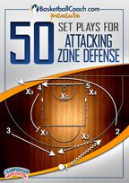 BasketballCoach.com Presents: 50 Set Plays for Attacking Zone Defense