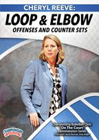 Cheryl Reeve: Loop and Elbow Offenses and Counter Sets