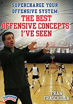 Supercharge Your Offensive System : The Best Offensive Concepts I've Seen