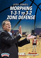 Morphing 1-3-1 to 3-2 Zone Defense