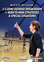 2-3 Zone Defense Breakdown + Man-to-Man Strategies & Special Situations