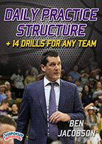 Daily Practice Structure + 14 Drills for Any Team