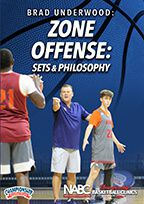 Zone Offense: Sets & Philosophy