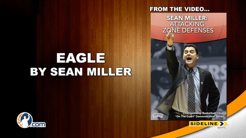 2 Set Plays for Attacking Zone Defense with Sean Miller