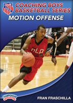 AAU Coaching Boys Basketball Series: Motion Offense