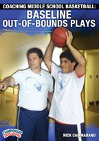 Coaching Middle School Basketball: Baseline Out-of-Bounds Plays